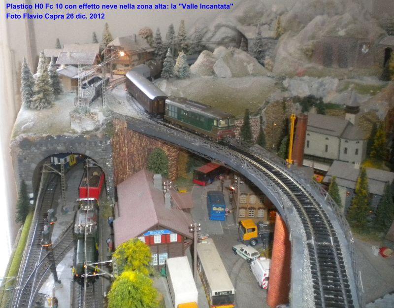 Schemi Elettrici Per Modellismo Ferroviario : Ferrovia e modellismo manuale dei trenini elettrici