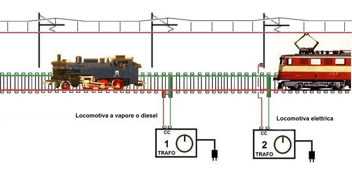 Schema Elettrico Per Plastico Ferroviario : Ferrovia e modellismo manuale dei trenini elettrici